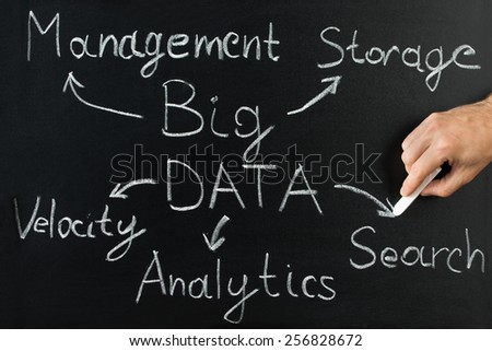 Hand Drawing Big Data Flow Chart On Chalkboard With Chalk - stock photo