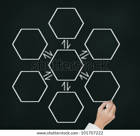 hand drawing center linked reversible process diagram in blank on chalkboard - stock photo