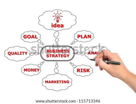 hand drawing chart business strategy