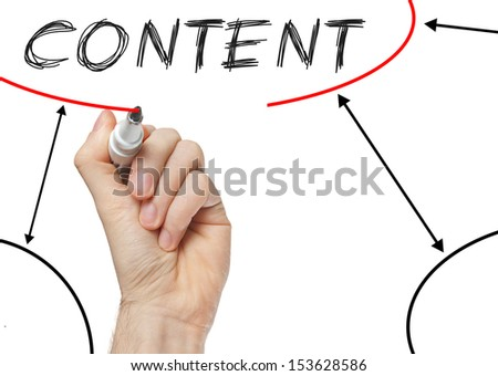 Hand drawing Content flow chart on transparent wipe board - stock photo
