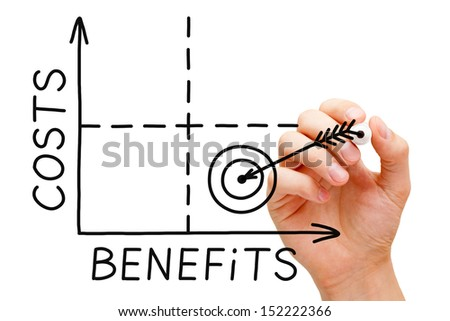 Hand drawing Costs-Benefits graph with black marker isolated on white. - stock photo