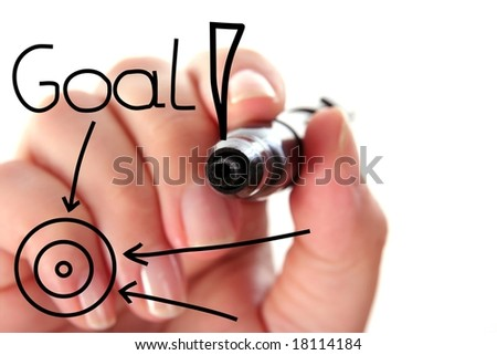 Hand drawing goal word isolated on white background - stock photo