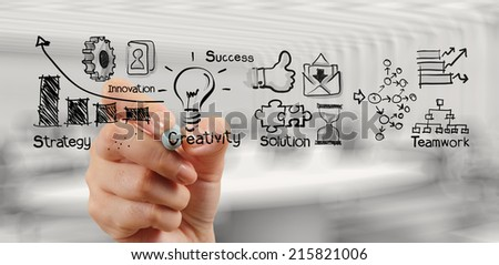 hand drawing graph chart and business strategy as concept  - stock photo