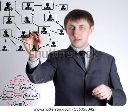 hand drawing in a whiteboard social and business structure - stock photo