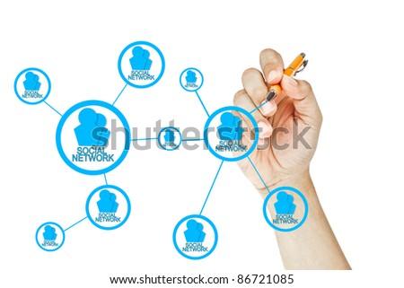 Hand drawing social network - stock photo