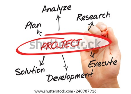 Hand drawn diagram for project development, business concept - stock photo