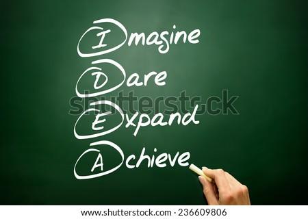 Hand drawn IDEA acronym, business concept on blackboard - stock photo