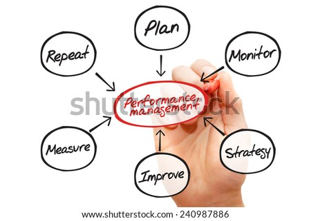 Hand drawn Performance management flow chart diagram, business concept - stock photo