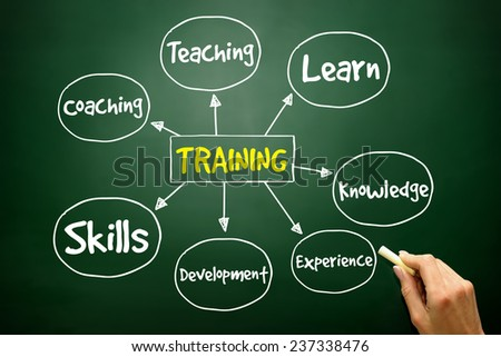 Hand drawn TRAINING mind map, business concept on blackboard - stock photo