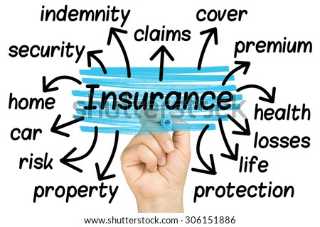 hand highlighting Insurance word tag cloud on clear glass whiteboard isolated  - stock photo