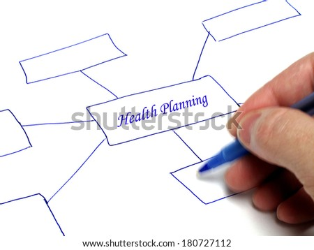 Hand holding pen drawing a health planning thought chart