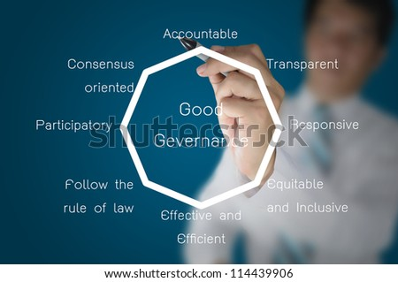 Hand of business man draw diagram of Good governance policy - stock photo