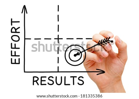 Hand sketching Effort-Results graph with black marker. Minimum effort, maximum results.
