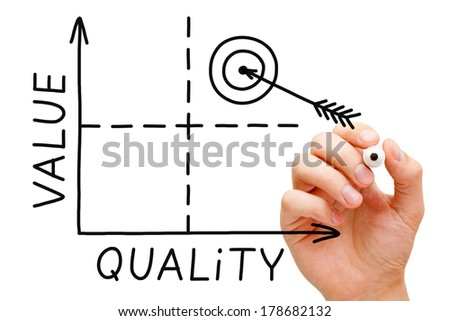 Hand sketching Value-Quality graph with black marker isolated on white. - stock photo