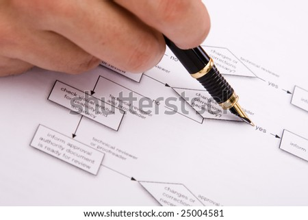 hand with a pen over a decision flowchart (selective focus) - stock photo