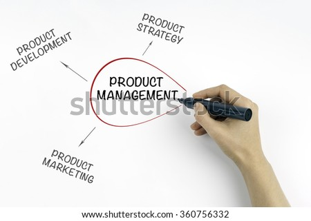 Hand with marker writing Product management - stock photo