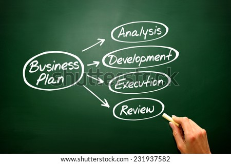 Hand writing business plan on blackboard, presentation background - stock photo
