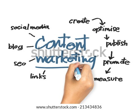 Hand writing Content Marketing concept on whiteboard - stock photo
