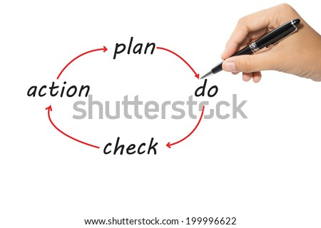 Hand writing control and continuous improvement method for business process, PDCA - plan - do - check - action  - stock photo