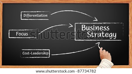 Hand writing graph business strategy plan on a blackboard.