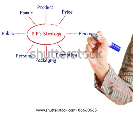 Hand Writing Graph 8Ps Strategy Business Stock Illustration