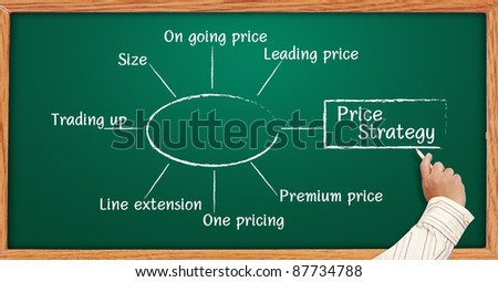 Hand writing graph price strategy business marketing plan on a blackboard.