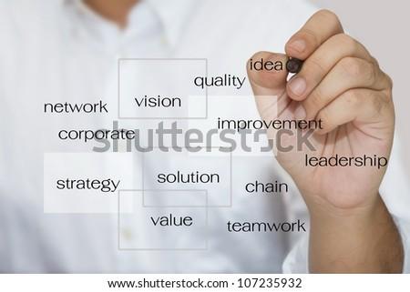 Hand writing keyword business plan - stock photo