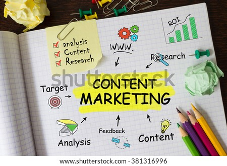 Handwriting of Content Marketing word in notebook on the wood table - stock photo