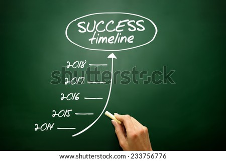 Handwriting timeline of Success concept, business strategy on blackboard - stock photo