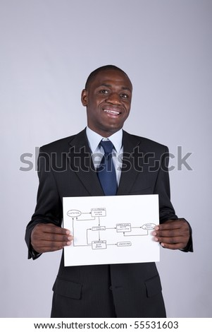 Happy african businessman showing a online order diagram