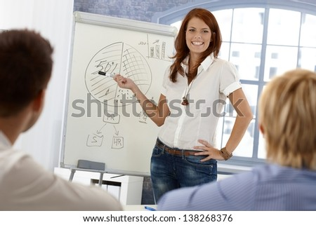 Happy businesswoman demonstrating business diagram at whiteboard to team, laughing. - stock photo