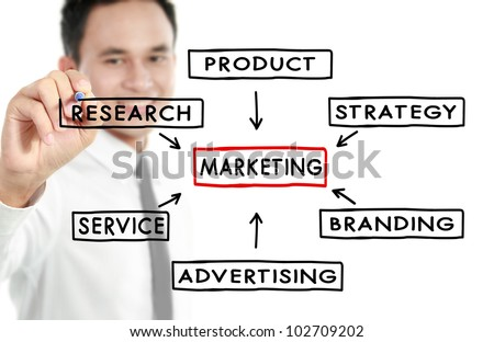 Happy smiling businessman draw marketing concept on white board - stock photo
