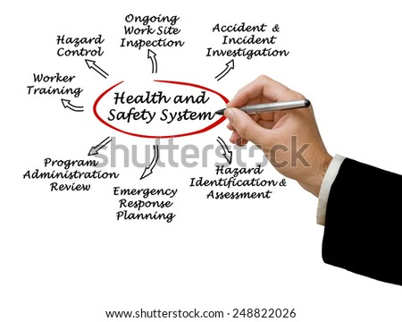 Health and Safety System