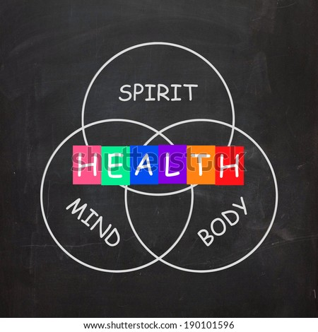 Health of Spirit Mind and Body Meaning Mindfulness - stock photo