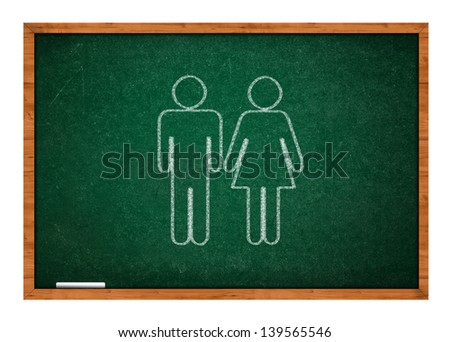 Heterosexual pair icons on green chalkboard with wooden frame.