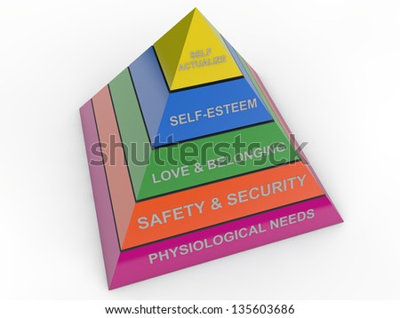 hierachy of needs on colorful pyramid - stock photo