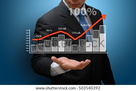 High graph profit on the hand