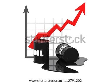High Price of oil - stock photo