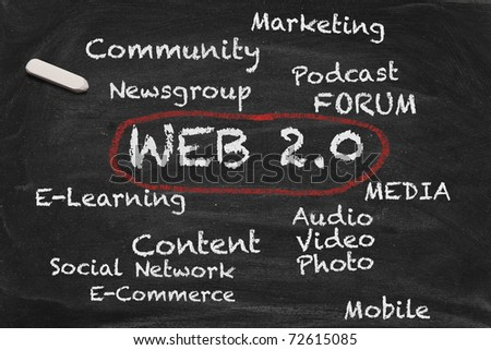 High resolution black chalkboard image with web 2.0 related tags. Illustration to demonstrate the most important new features in the internet. - stock photo