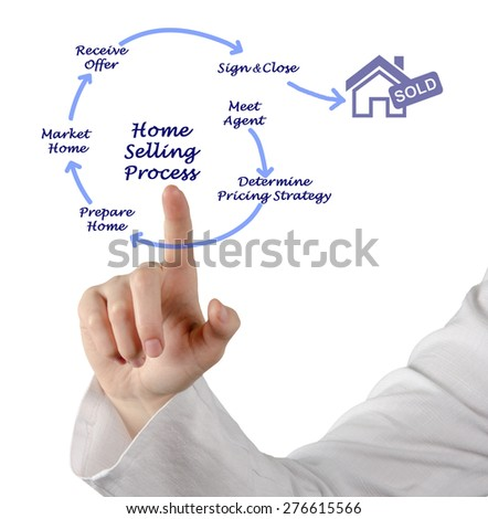 Home Selling Process - stock photo