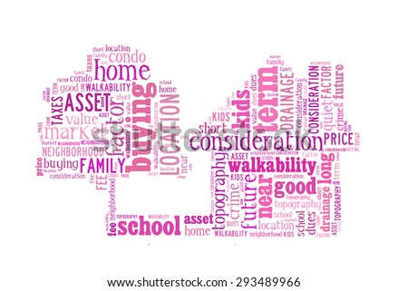 House buying considerations conceptual presented in word cloud