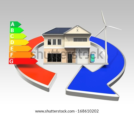 House energy support by wind and solar power concept. Clipping path available.