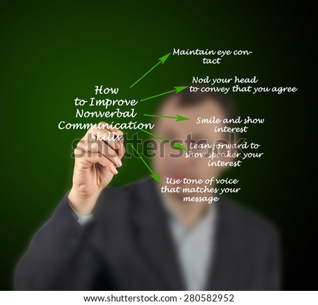 how to improve nonverbal communication skills - stock photo