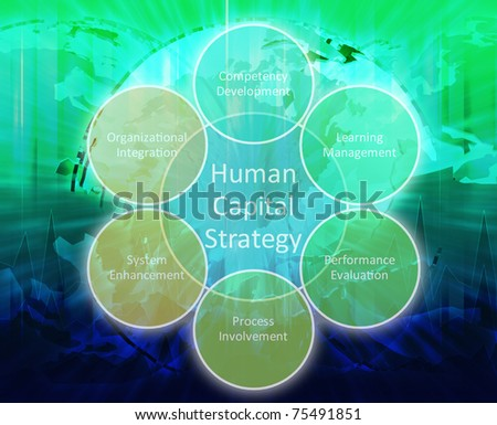 Human capital business diagram management strategy concept chart illustration - stock photo