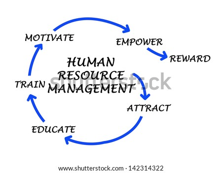 Causal loop diagram additionally 546251920 besides Mortgage Entity Relationship Diagram moreover Sales Opportunity Management besides Story. on insurance process diagram