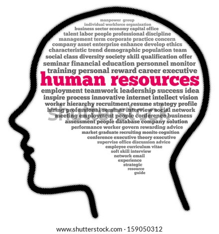 Human resources in head shape words cloud - stock photo