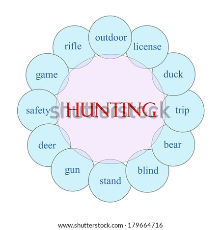 Hunting concept circular diagram in pink and blue with great terms such as outdoor, duck, blind and more.