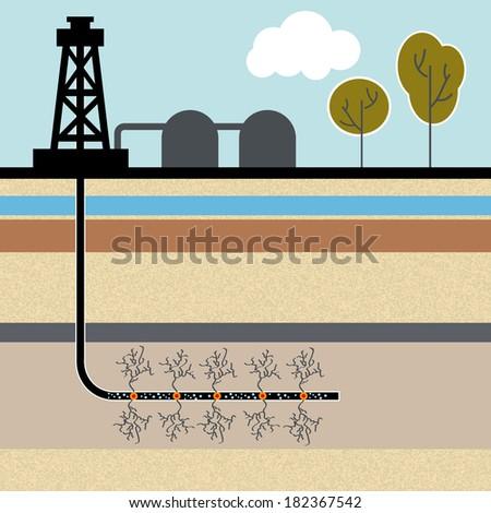 Hydraulic Fracking? Help.?