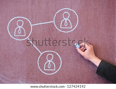 Icons people with connections drawn in chalk on the blackboard. Concept of education and communication. - stock photo
