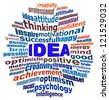 IDEA info text graphics and arrangement concept (word clouds) on white background - stock photo